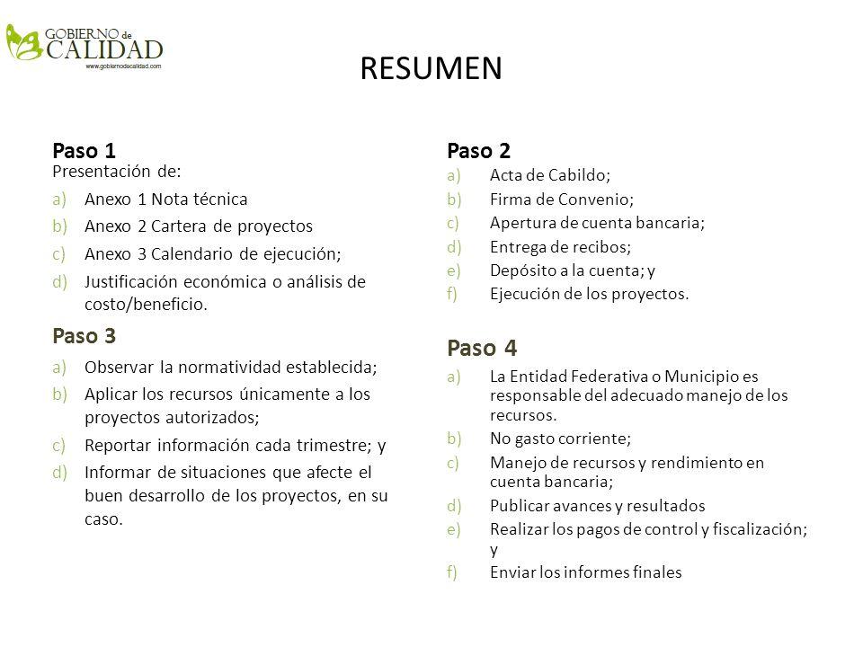 RESUMEN Paso 4 Paso 1 Paso 2 Paso 3 Presentación de:
