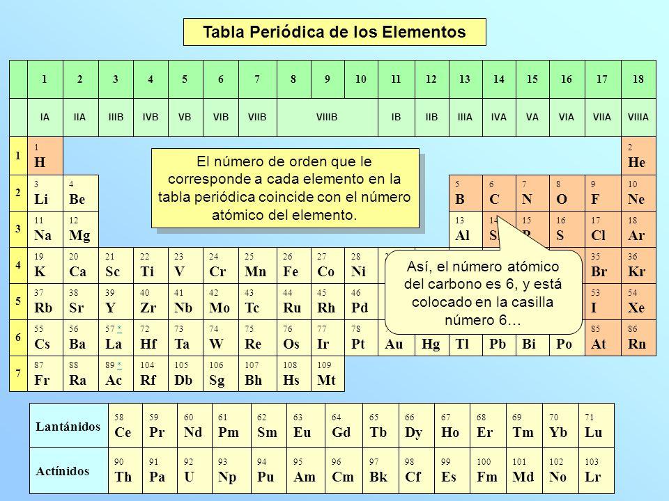 Qumica u2 unin entre tomos y propiedades de las sustancias ppt 2 tabla peridica urtaz Choice Image