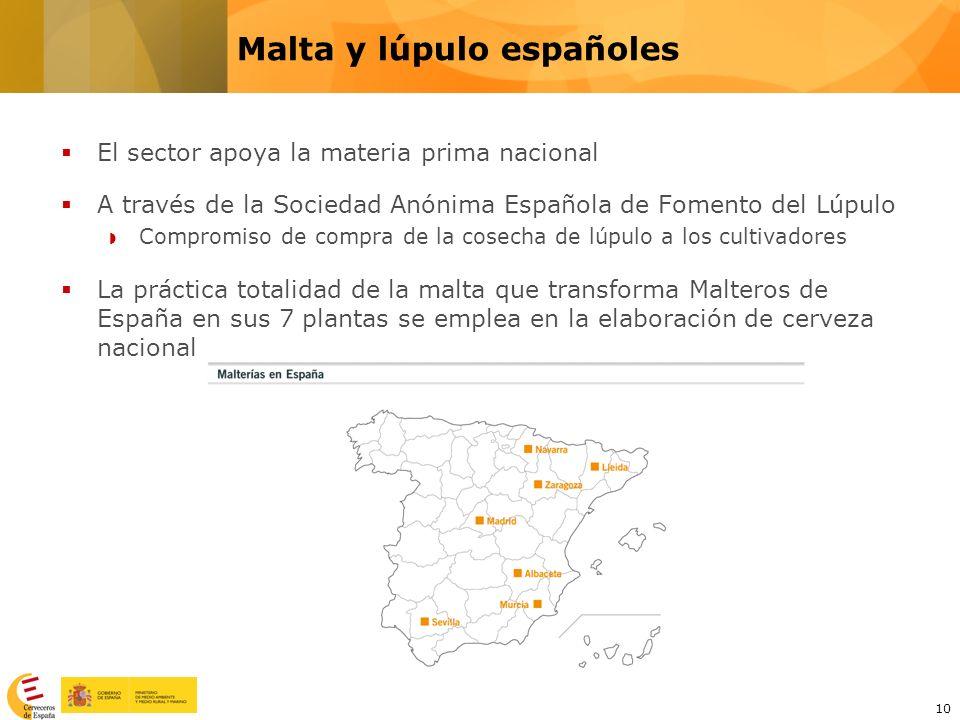 Malta y lúpulo españoles
