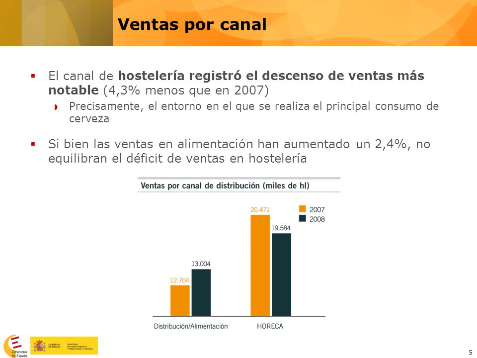 Ventas por canal El canal de hostelería registró el descenso de ventas más notable (4,3% menos que en 2007)