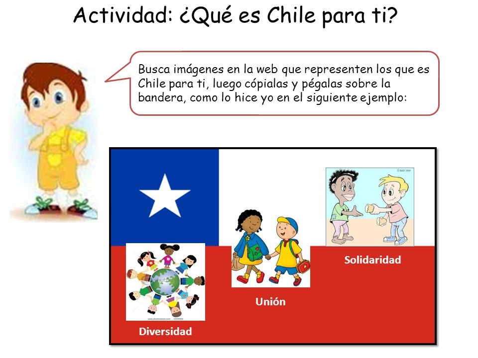 Actividad: ¿Qué es Chile para ti