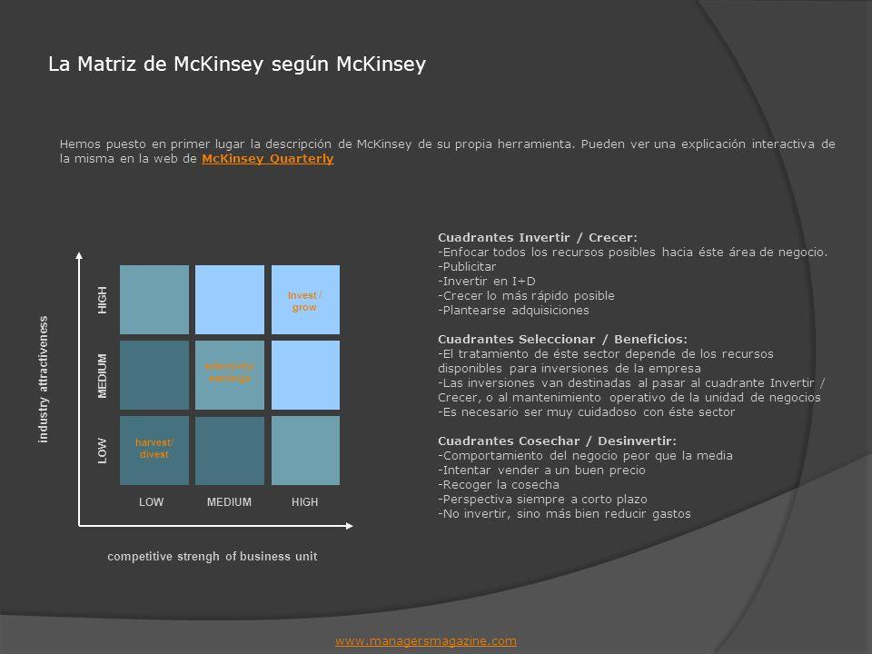 La Matriz de McKinsey según McKinsey