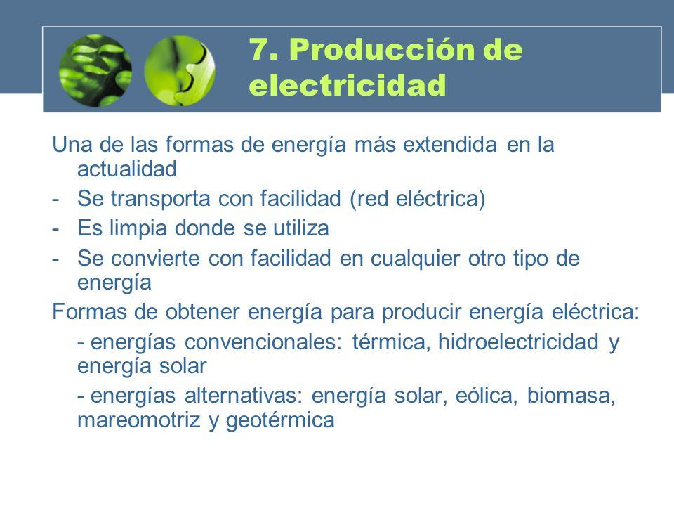 7. Producción de electricidad