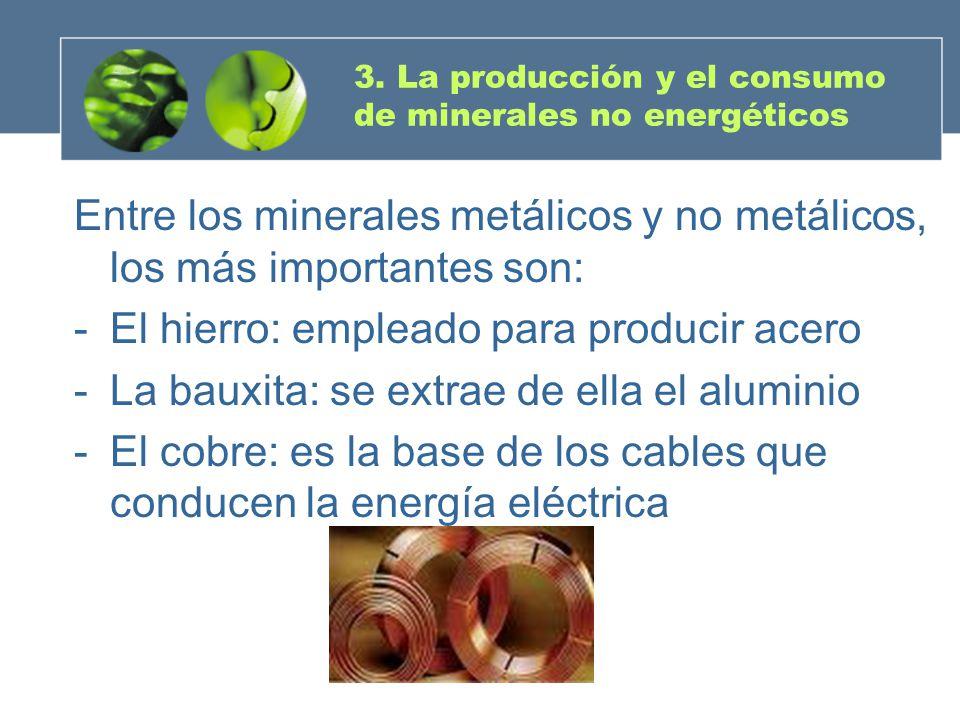 3. La producción y el consumo de minerales no energéticos