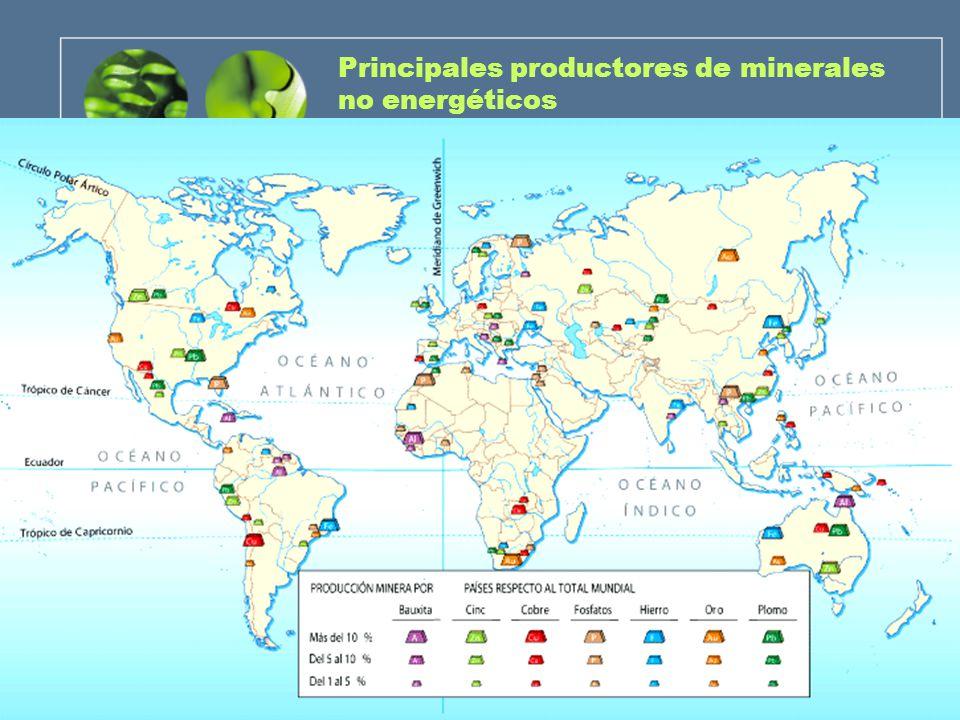 Principales productores de minerales no energéticos