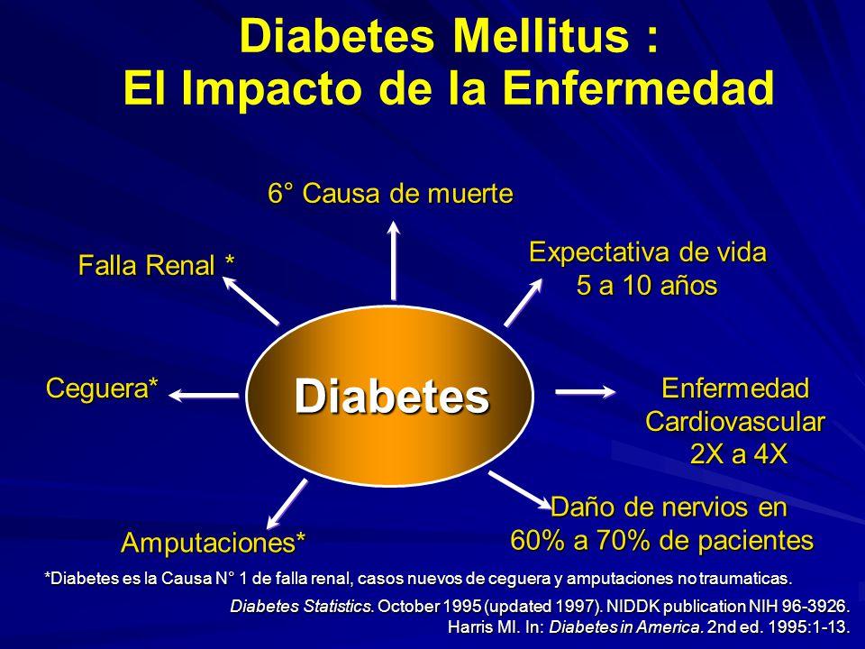 Predicción y Prevención de la Diabetes M T 2 - ppt descargar