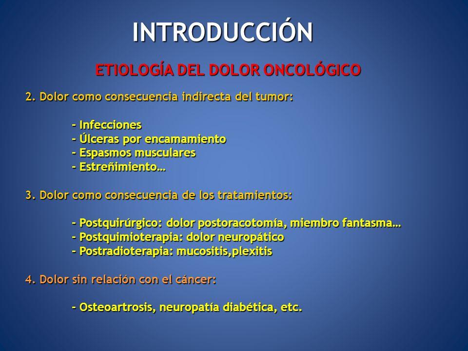 INTRODUCCIÓN ETIOLOGÍA DEL DOLOR ONCOLÓGICO