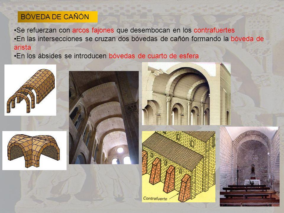 BÓVEDA DE CAÑÓN Se refuerzan con arcos fajones que desembocan en los contrafuertes.