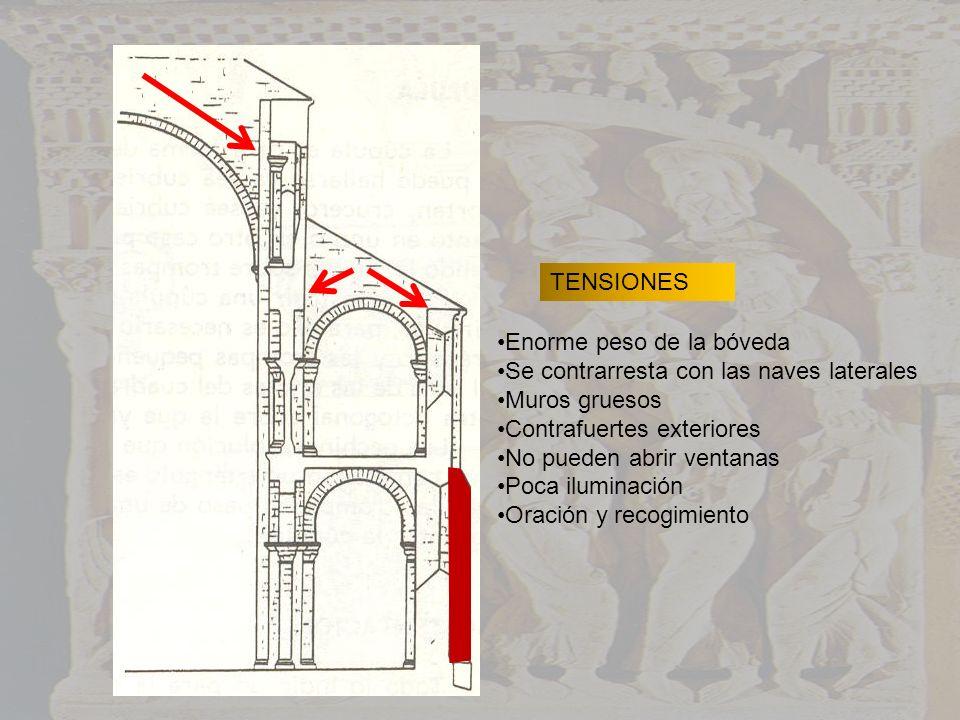 TENSIONES Enorme peso de la bóveda. Se contrarresta con las naves laterales. Muros gruesos. Contrafuertes exteriores.