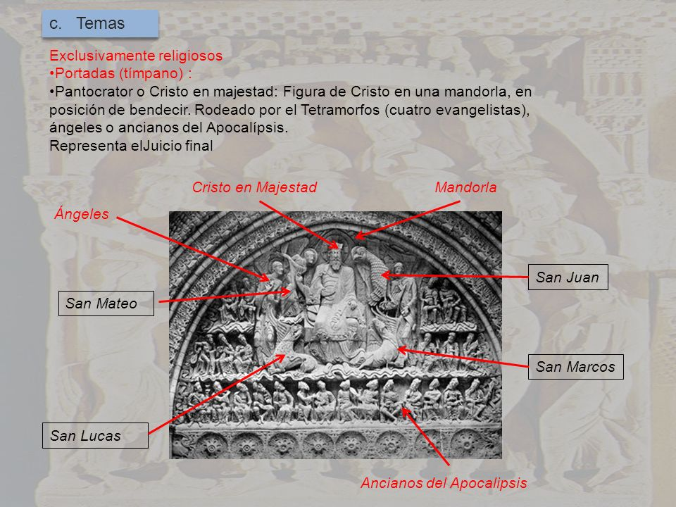 c. Temas Exclusivamente religiosos Portadas (tímpano) :