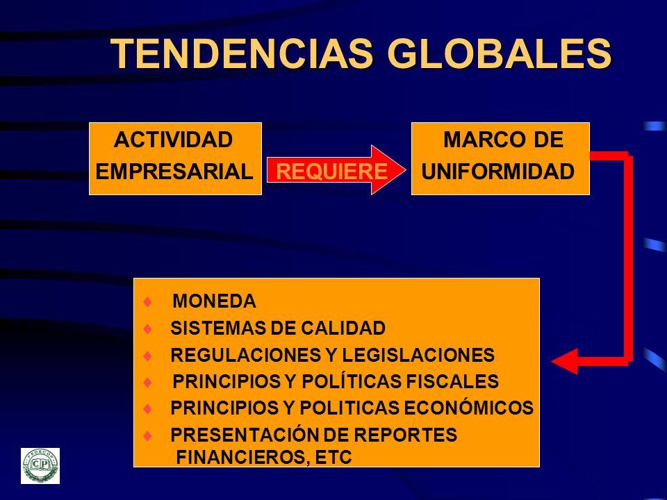 TENDENCIAS GLOBALES ACTIVIDAD MARCO DE