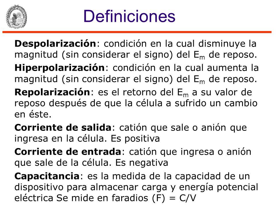DefinicionesDespolarización: condición en la cual disminuye la magnitud (sin considerar el signo) del Em de reposo.