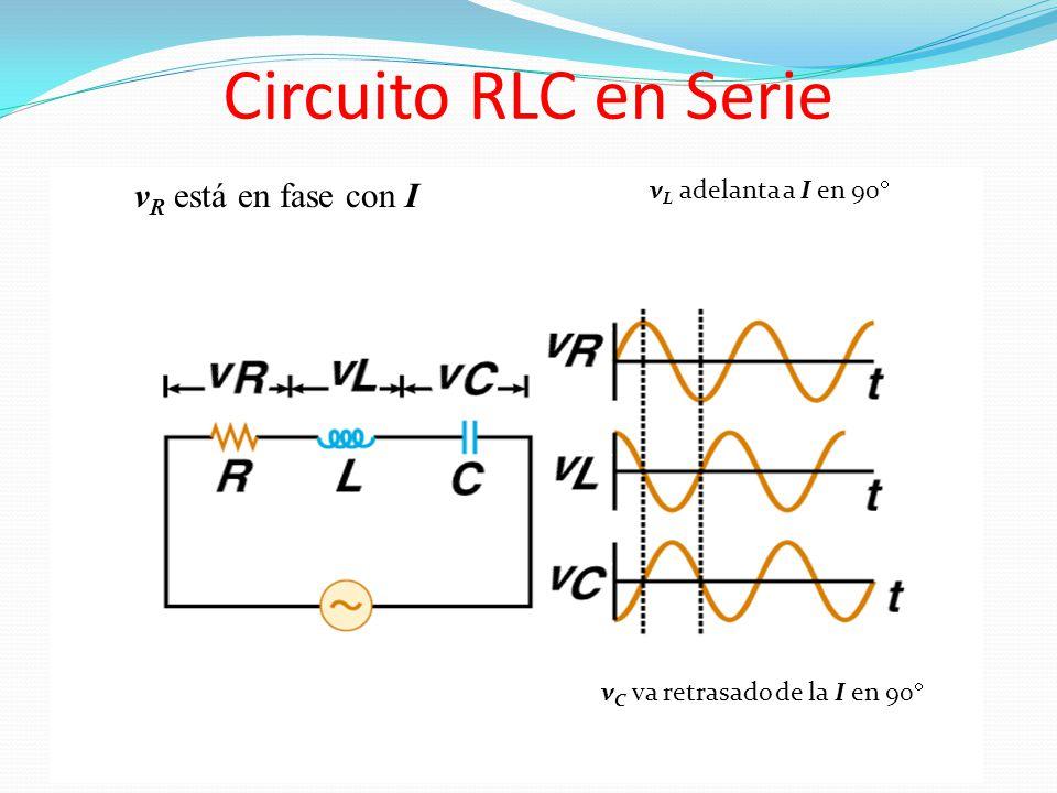 Circuito Rlc Serie : Miguel hernando rivera becerra usuario g n miguelrivera