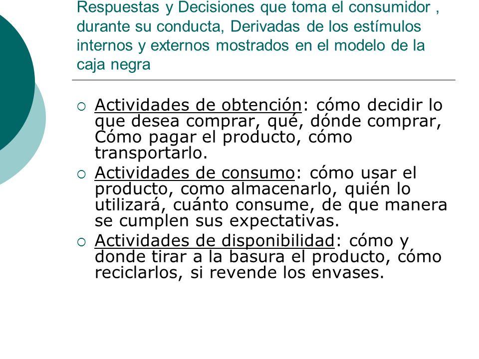 Respuestas y Decisiones que toma el consumidor , durante su conducta, Derivadas de los estímulos internos y externos mostrados en el modelo de la caja negra