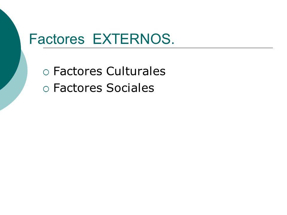 Factores EXTERNOS. Factores Culturales Factores Sociales