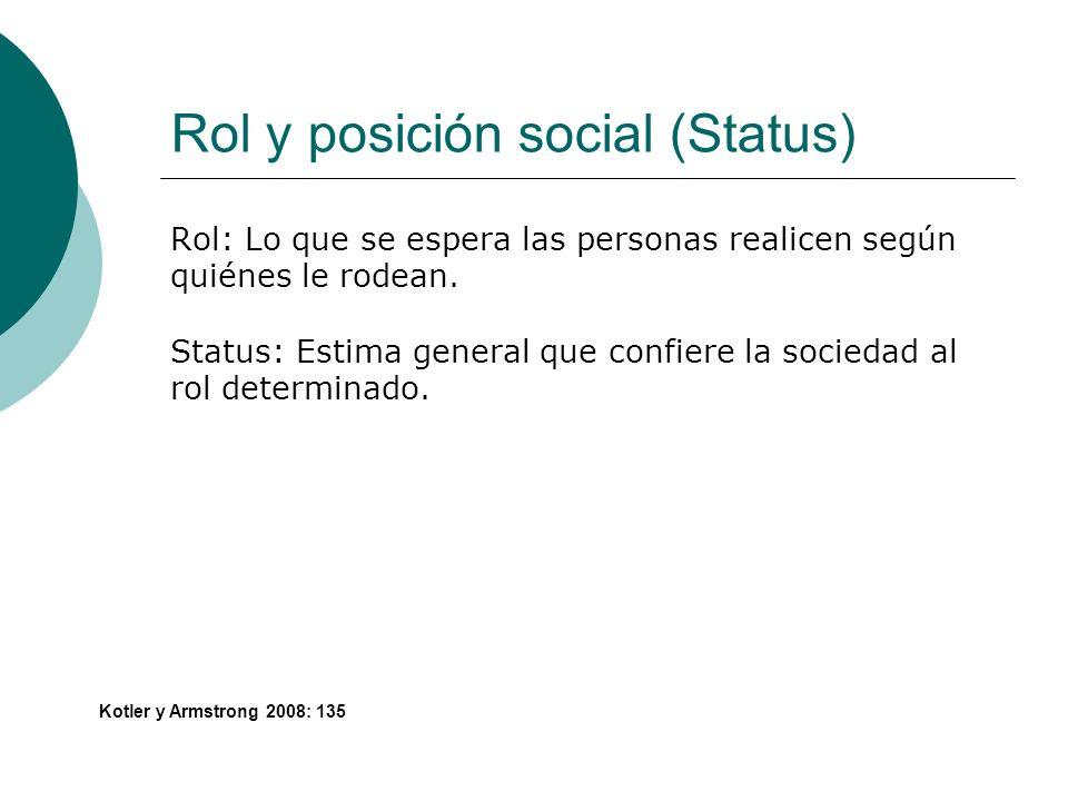 Rol y posición social (Status)
