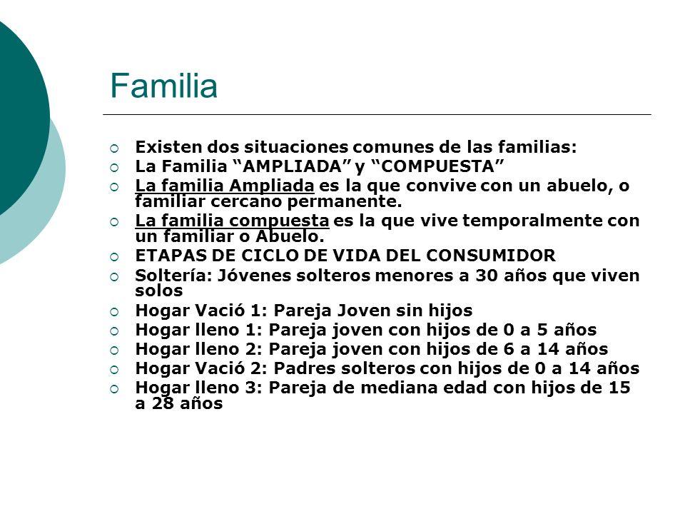 Familia Existen dos situaciones comunes de las familias:
