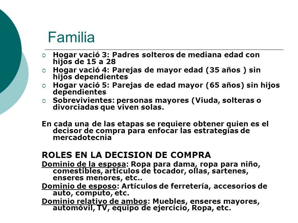 Familia ROLES EN LA DECISION DE COMPRA