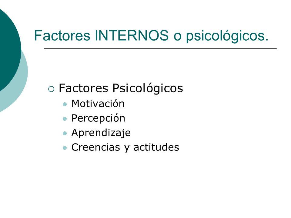 Factores INTERNOS o psicológicos.