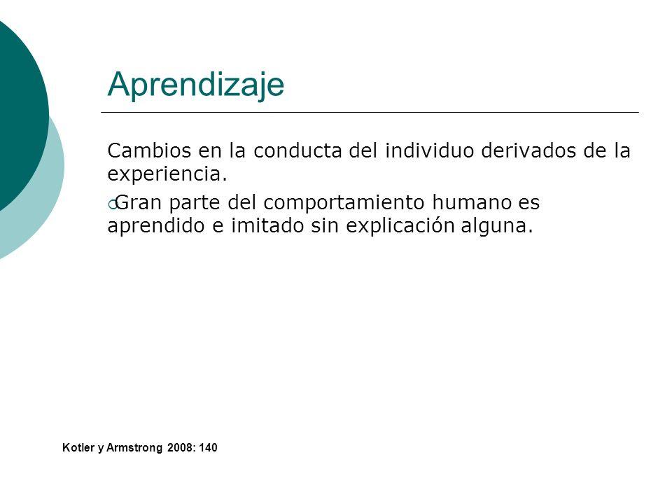 Aprendizaje Cambios en la conducta del individuo derivados de la experiencia.
