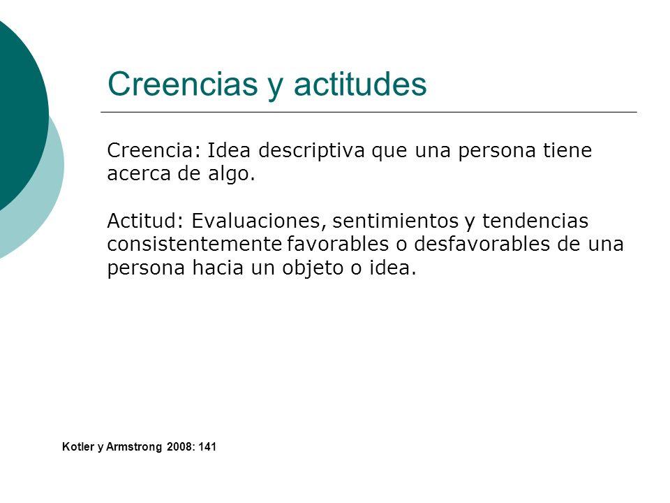 Creencias y actitudes Creencia: Idea descriptiva que una persona tiene acerca de algo.