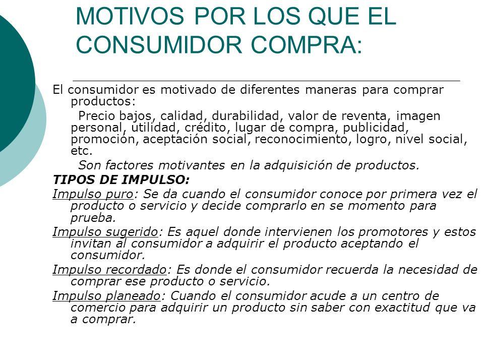 MOTIVOS POR LOS QUE EL CONSUMIDOR COMPRA: