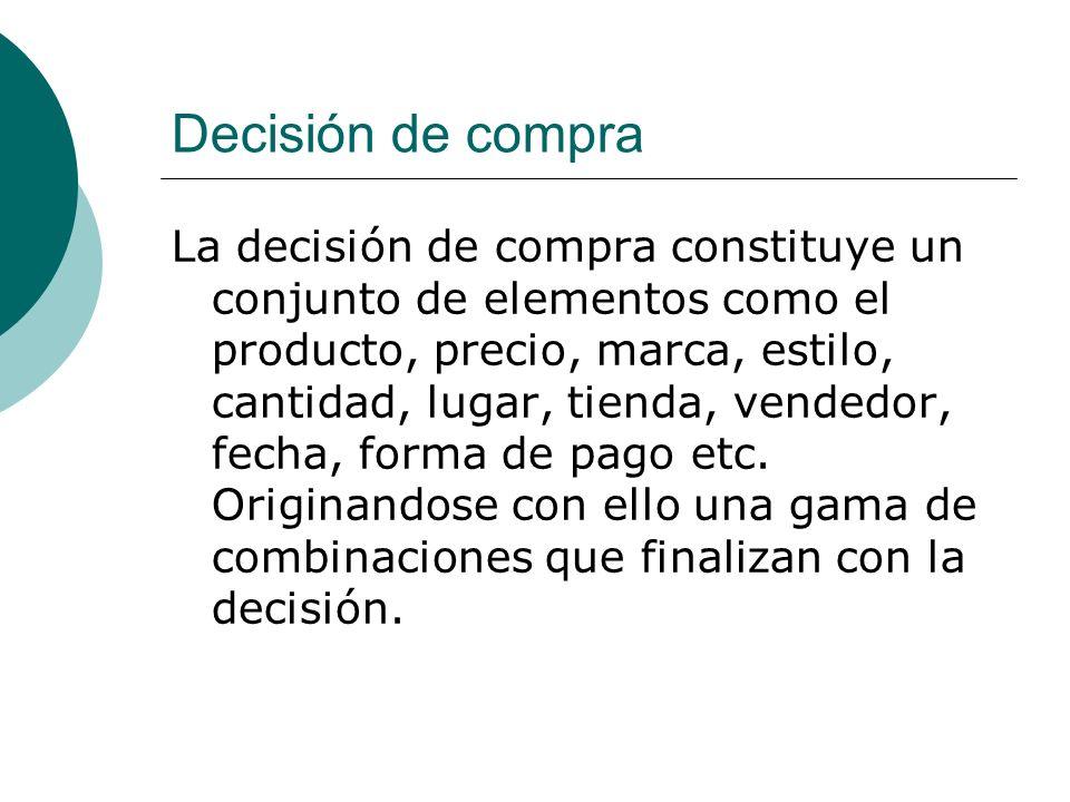 Decisión de compra