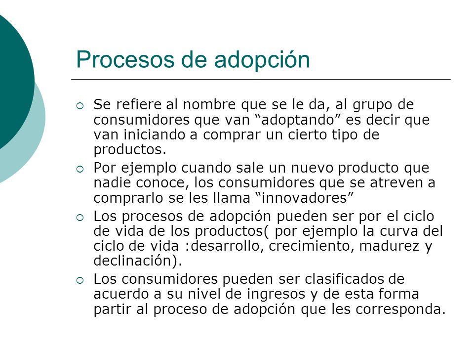 Procesos de adopción