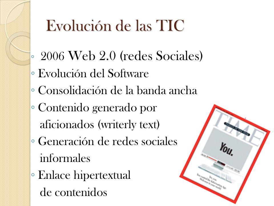 Evolución de las TIC Evolución del Software