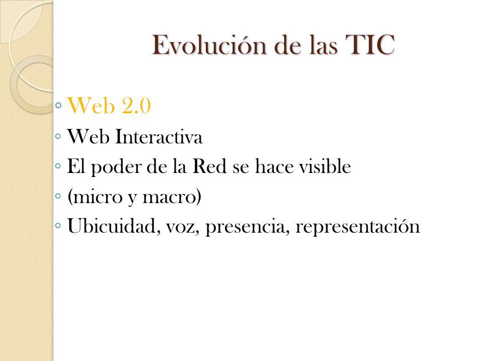 Evolución de las TIC Web 2.0 Web Interactiva