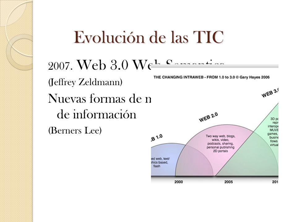 Evolución de las TIC2007. Web 3.0 Web Semantica. (Jeffrey Zeldmann) Nuevas formas de manejar los océanos de información.