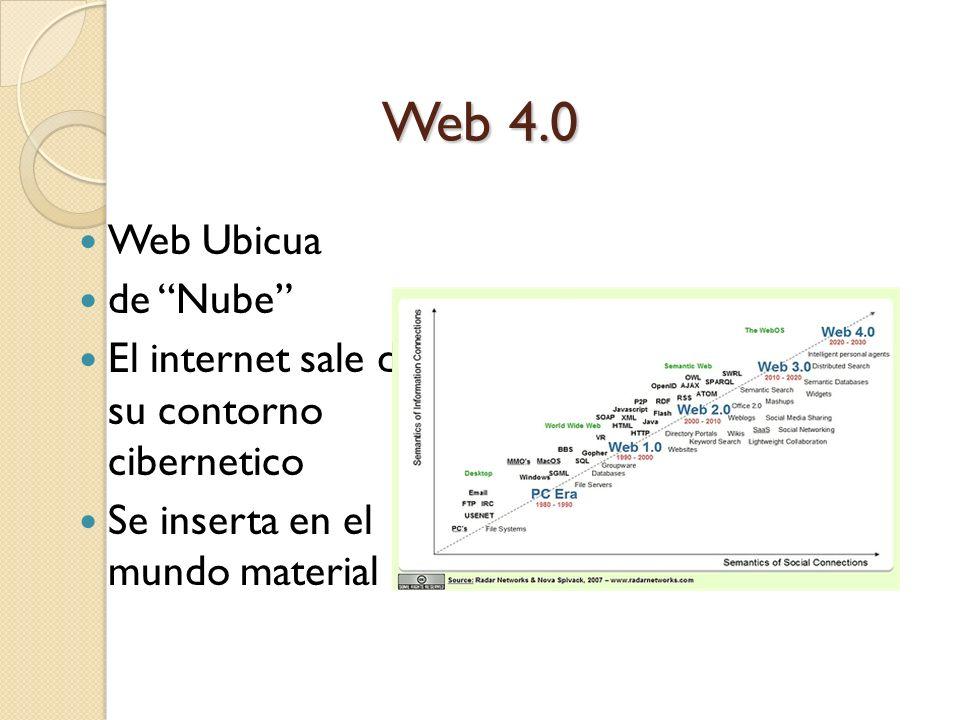 Web 4.0 Web Ubicua de Nube