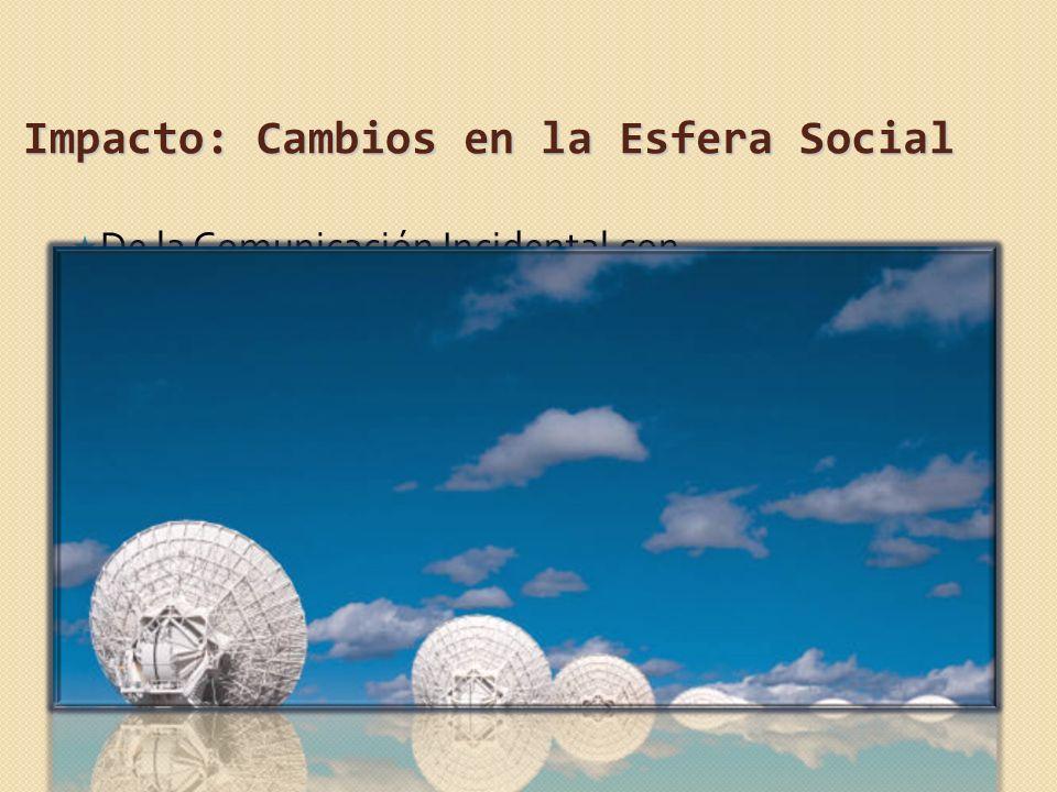 Impacto: Cambios en la Esfera Social
