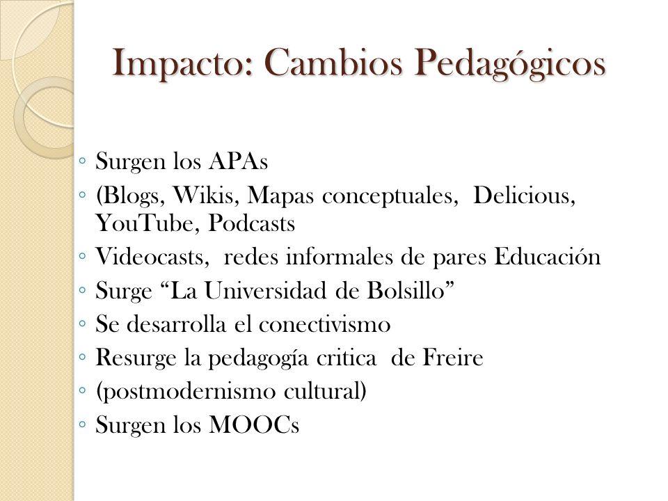 Impacto: Cambios Pedagógicos