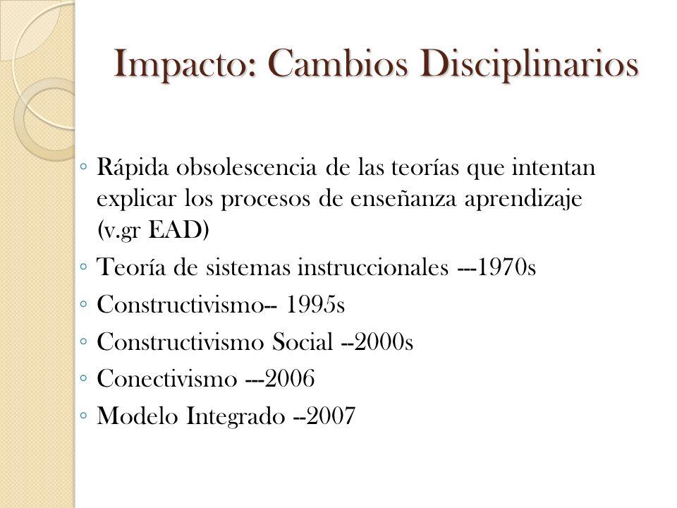 Impacto: Cambios Disciplinarios
