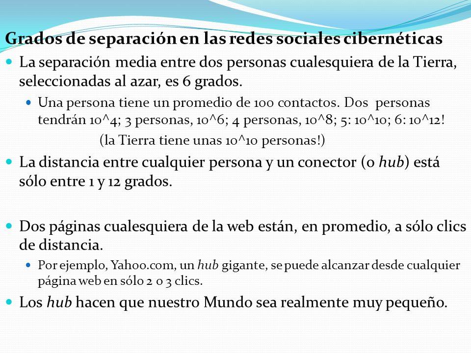 Grados de separación en las redes sociales cibernéticas