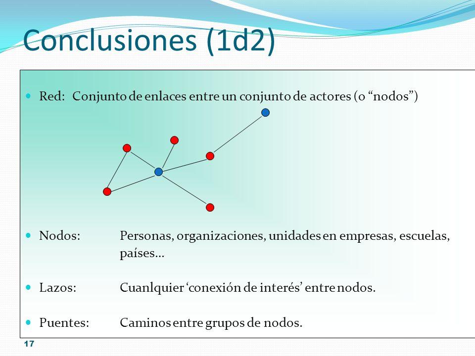 Conclusiones (1d2)Red: Conjunto de enlaces entre un conjunto de actores (o nodos ) Nodos: Personas, organizaciones, unidades en empresas, escuelas,
