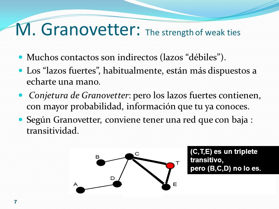 M. Granovetter: The strength of weak ties