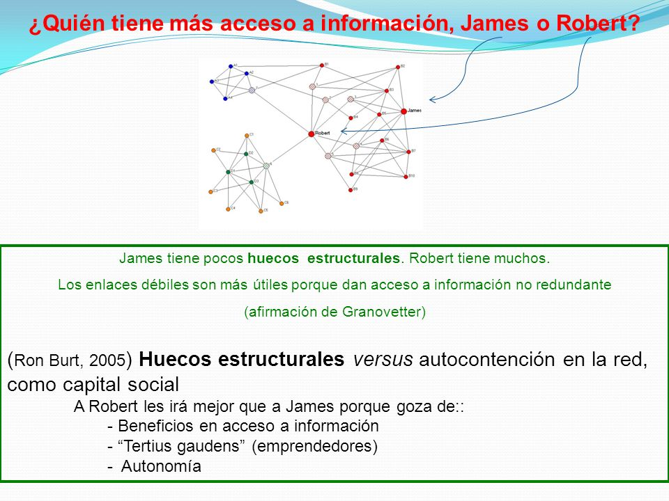 ¿Quién tiene más acceso a información, James o Robert