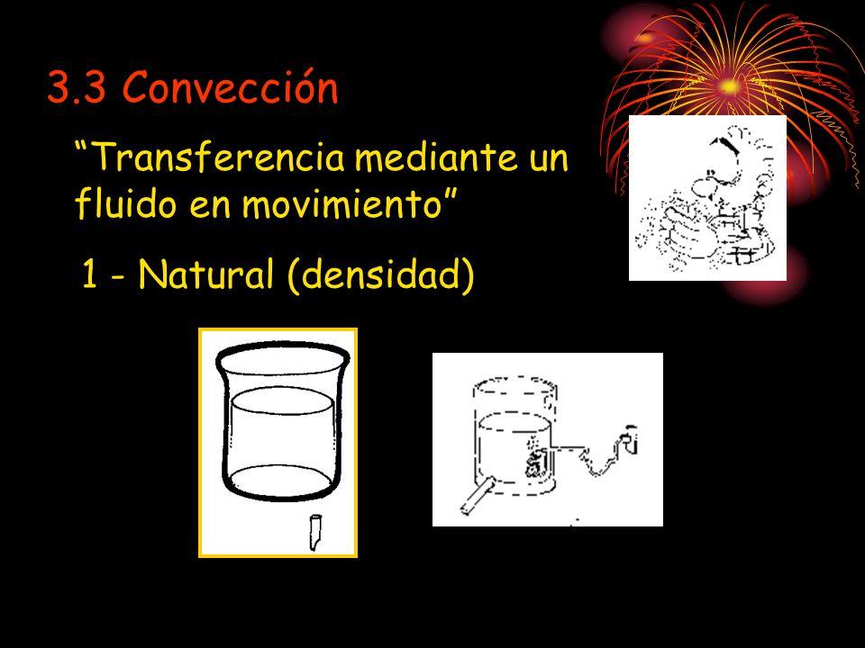 3.3 Convección Transferencia mediante un fluido en movimiento