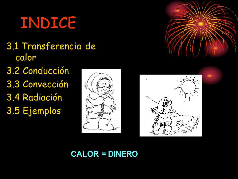 INDICE 3.1 Transferencia de calor 3.2 Conducción 3.3 Convección