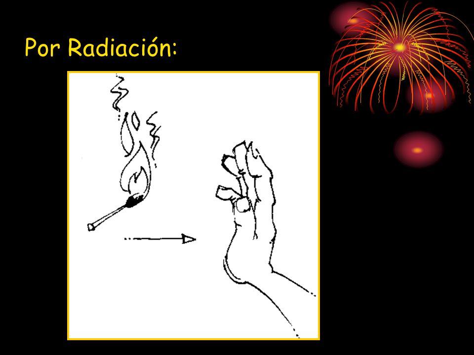 Por Radiación: