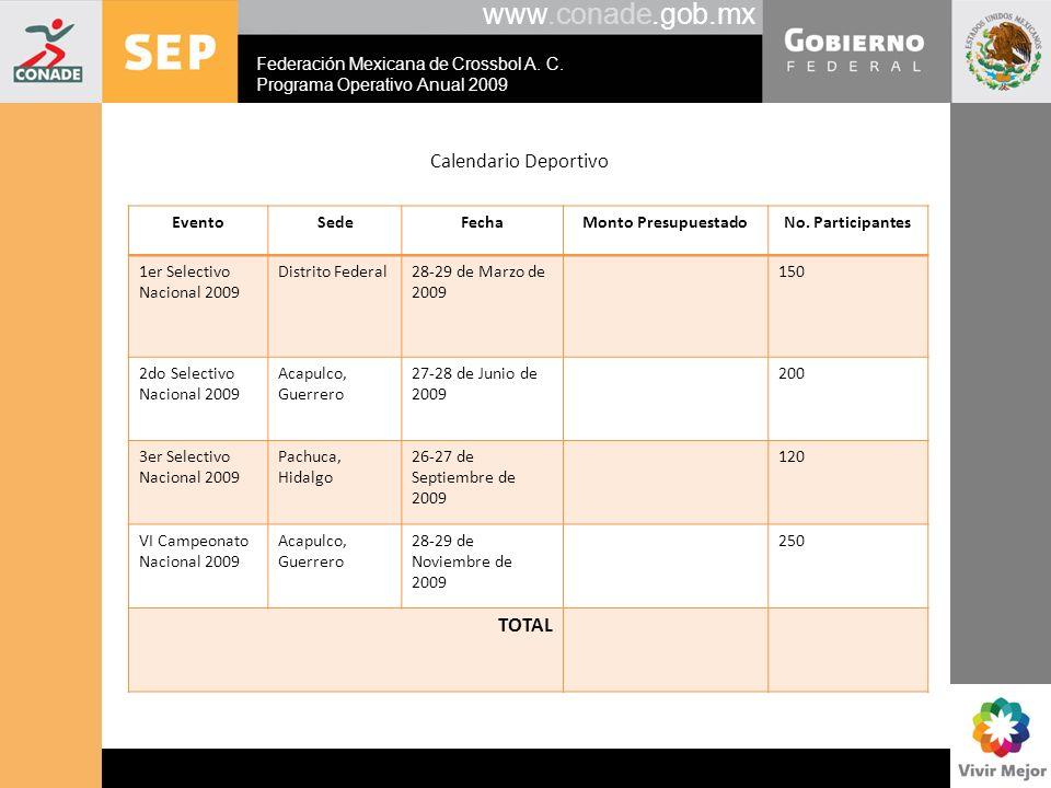 www.conade.gob.mx Calendario Deportivo TOTAL