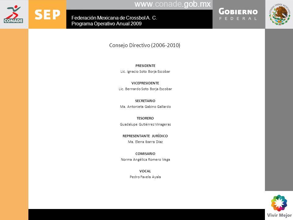 www.conade.gob.mx Consejo Directivo (2006-2010)