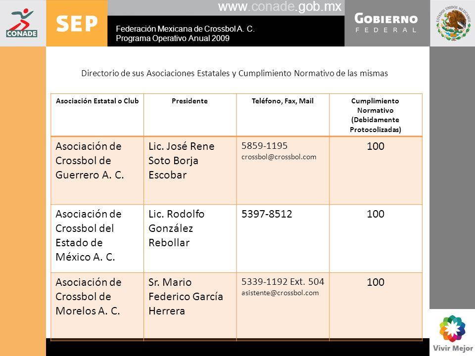 www.conade.gob.mx Asociación de Crossbol de Guerrero A. C.