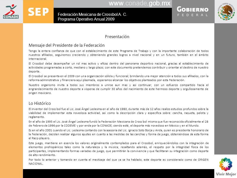 www.conade.gob.mx Presentación Mensaje del Presidente de la Federación