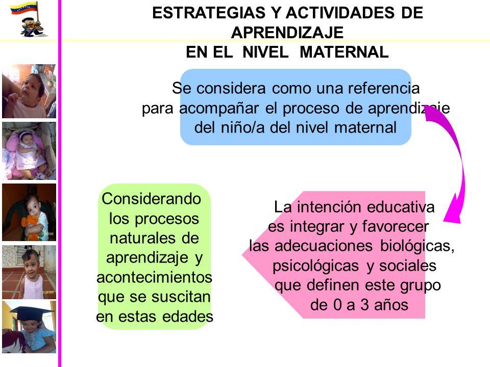 ESTRATEGIAS Y ACTIVIDADES DE APRENDIZAJE