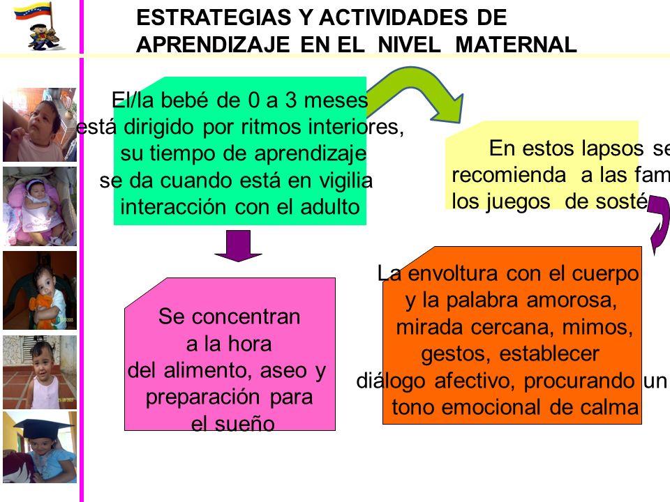 ESTRATEGIAS Y ACTIVIDADES DE APRENDIZAJE EN EL NIVEL MATERNAL