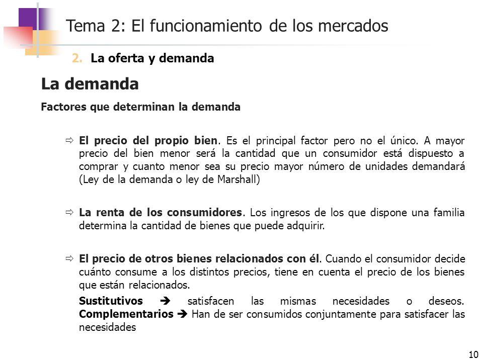 La demanda La oferta y demanda Factores que determinan la demanda