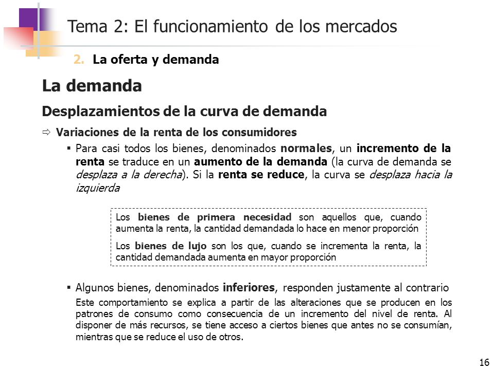 La demanda Desplazamientos de la curva de demanda La oferta y demanda